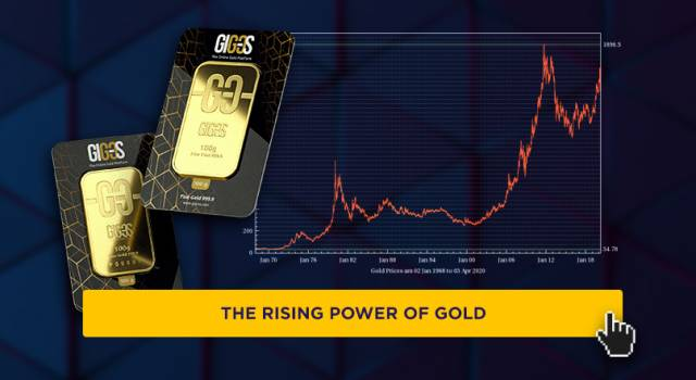 The rising power of gold
