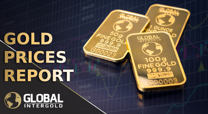 Gold prices report on October 15, 2018
