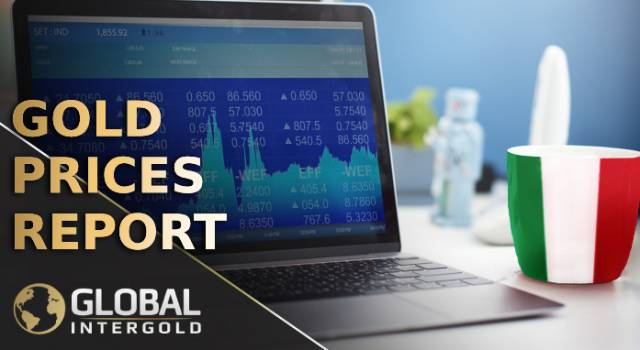 Gold prices report on October 8, 2018